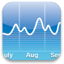 NetDecision Traffic Grapher icon
