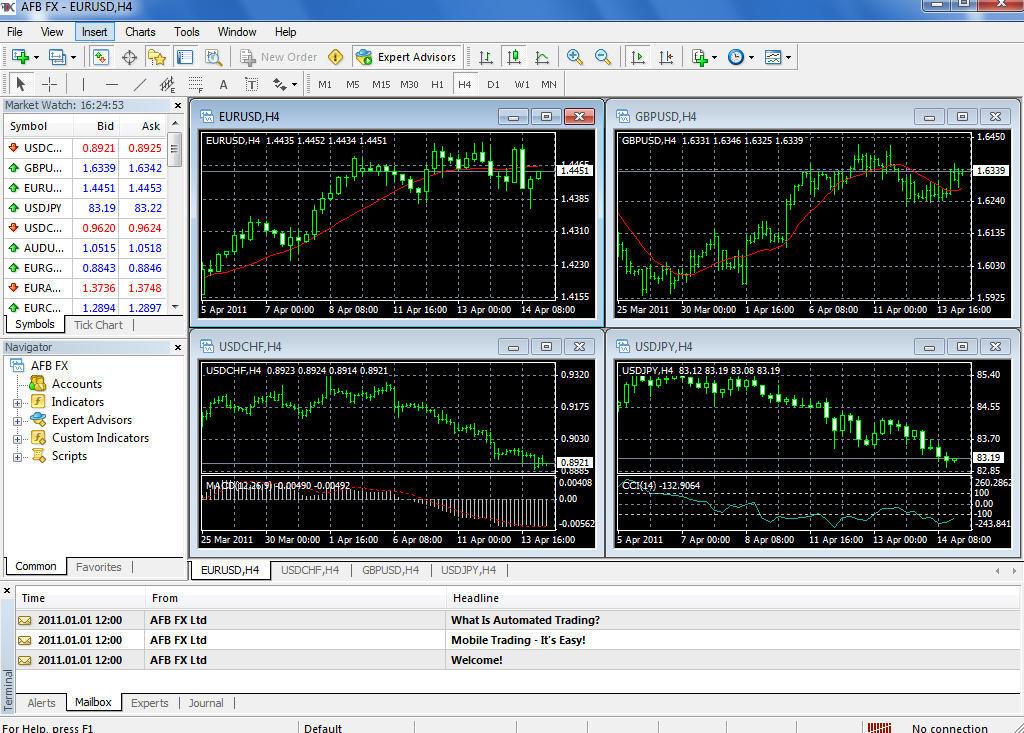 fx top trader programm